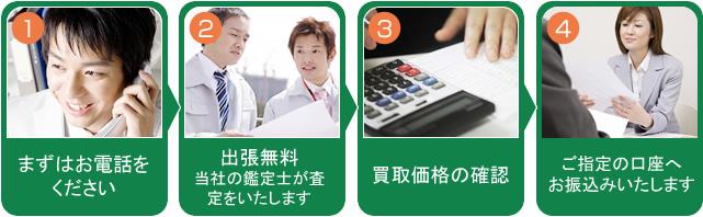 1 まずはお電話をください 2 出張無料 当社の鑑定士が査定をいたします 3 買取価格の確認 4 ご指定の口座へお振込みいたします